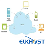 Cloud Hosting – Scalable, Profitable and Reliable