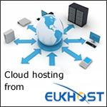 What is cloud web hosting?